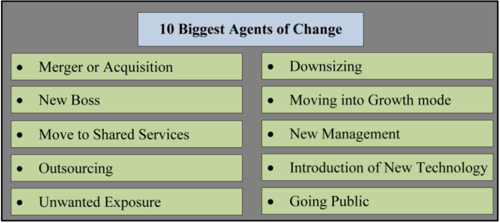 10 biggest agents of change