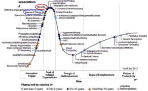 Hype Cycle 2013 big data